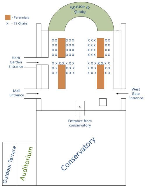 Perennial Garden Seating Chart