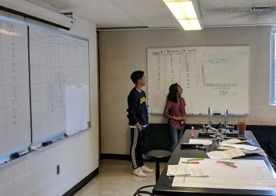 Michigan Math and Science Scholars 2018-12