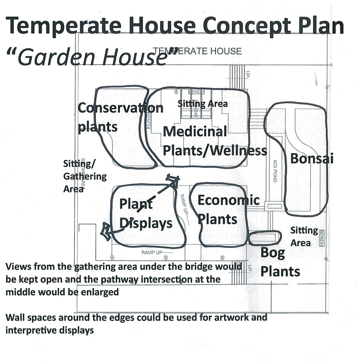 Temperate house concept plan